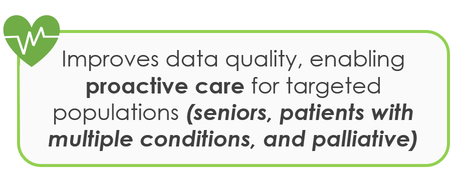 Improves data quality, enabling proactive care for targeted populations (seniors, patients with multiple conditions, and palliative)